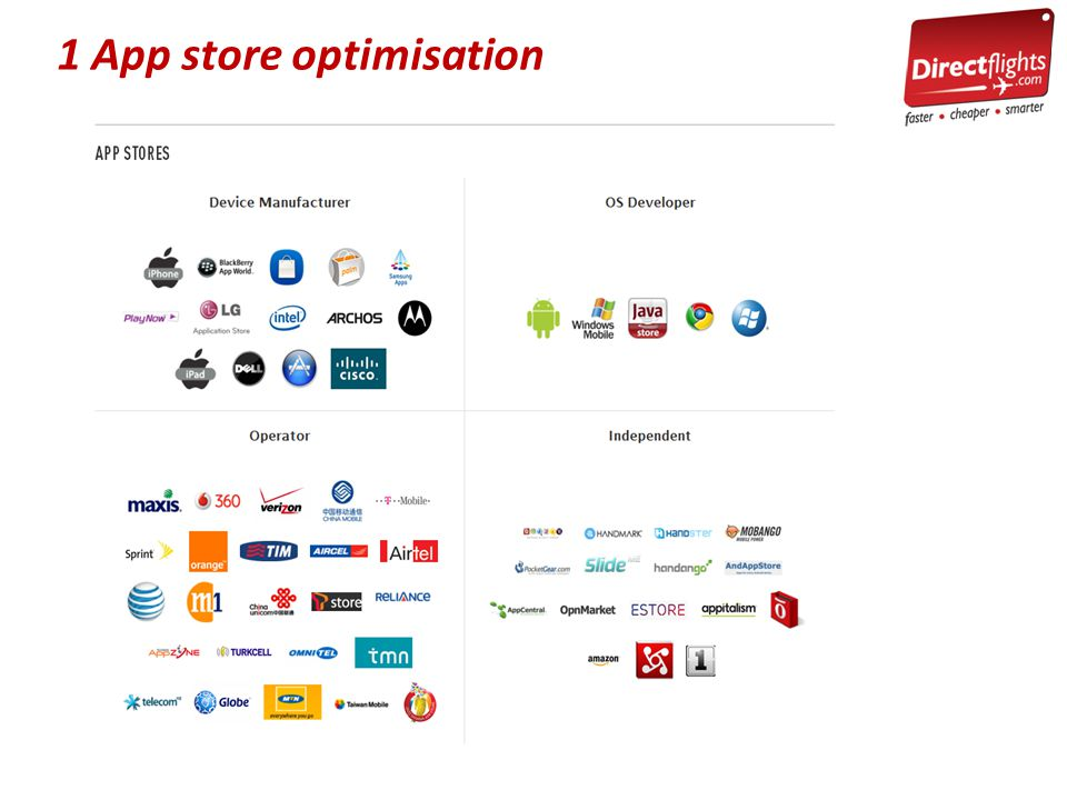 1 App store optimisation