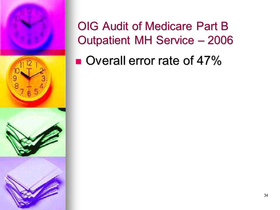 34 OIG Audit of Medicare Part B Outpatient MH Service – 2006 Overall error rate of 47% Overall error rate of 47%