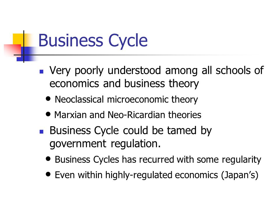 Business Cycle occurs because of leveraged finance's The irresistible temptation Competitive power Vulnerability of leveraged finance