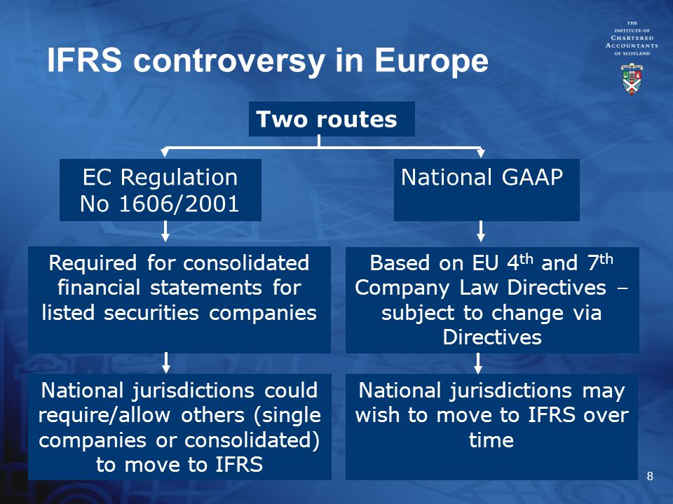 8 IFRS controversy in Europe Two routes EC Regulation No 1606/2001 National GAAP Required for consolidated financial statements for listed securities companies Based on EU 4 th and 7 th Company Law Directives – subject to change via Directives National jurisdictions could require/allow others (single companies or consolidated) to move to IFRS National jurisdictions may wish to move to IFRS over time
