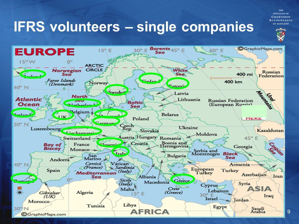 9 IFRS volunteers – single companies
