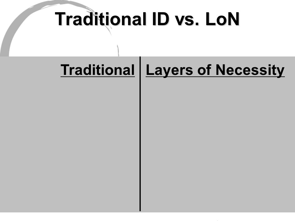 Traditional ID vs. LoN TraditionalLayers of Necessity