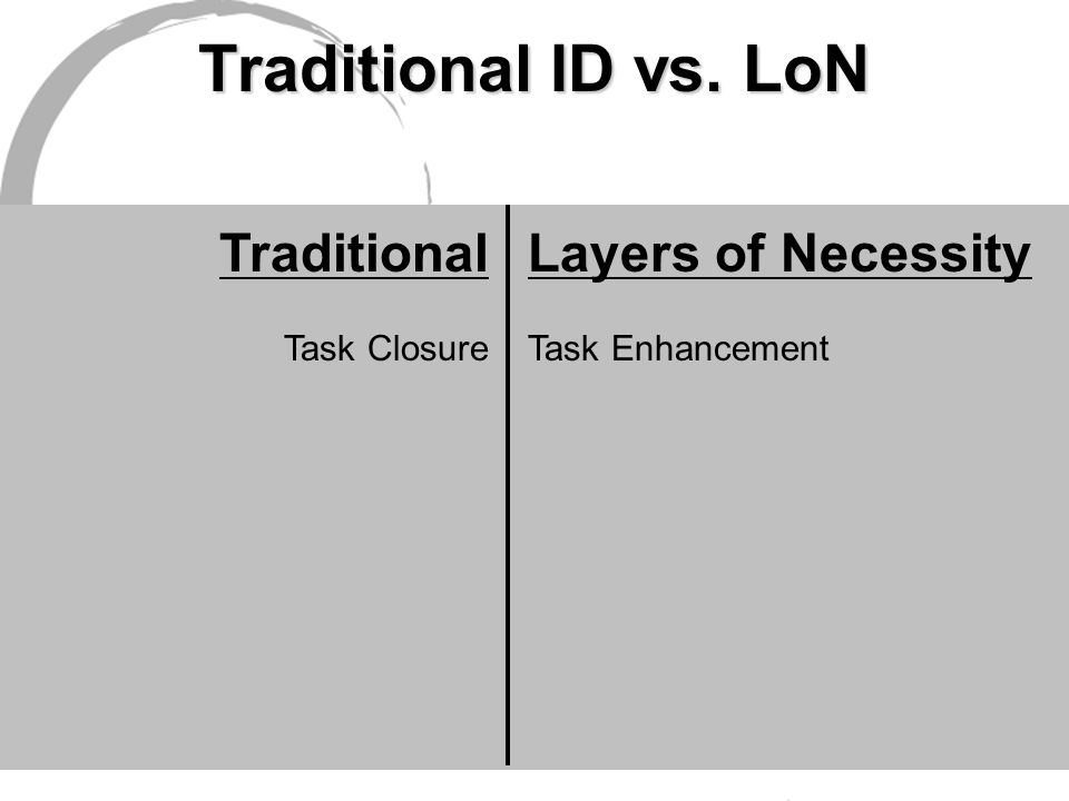 Traditional ID vs. LoN Traditional Task Closure Layers of Necessity Task Enhancement