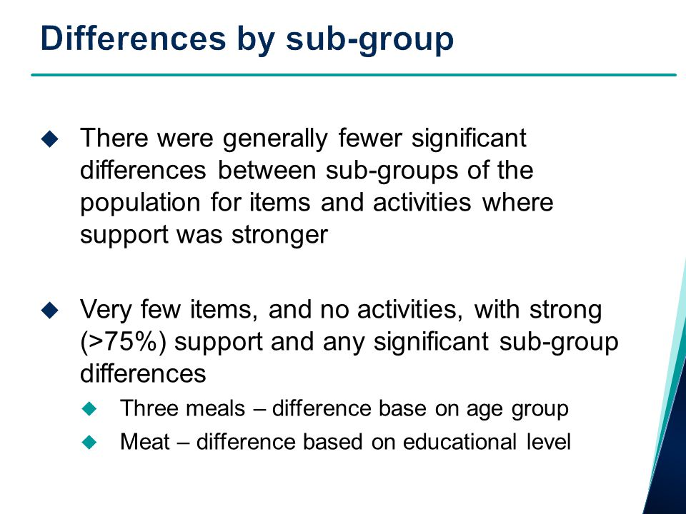  There were generally fewer significant differences between sub-groups of the population for items and activities where support was stronger  Very few items, and no activities, with strong (>75%) support and any significant sub-group differences  Three meals – difference base on age group  Meat – difference based on educational level