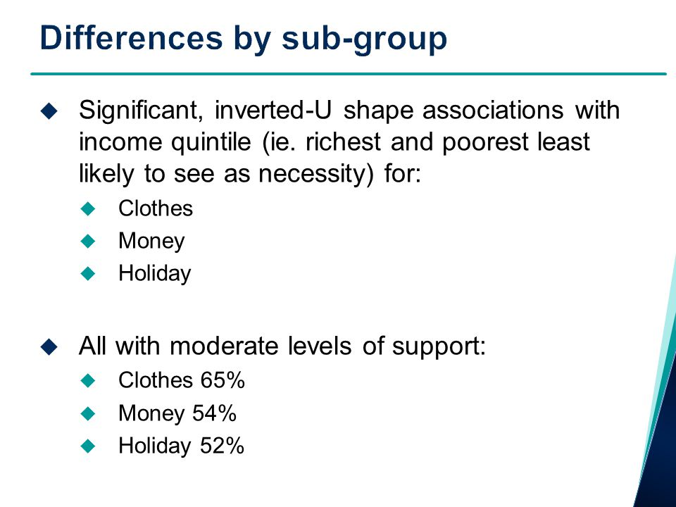  Significant, inverted-U shape associations with income quintile (ie.