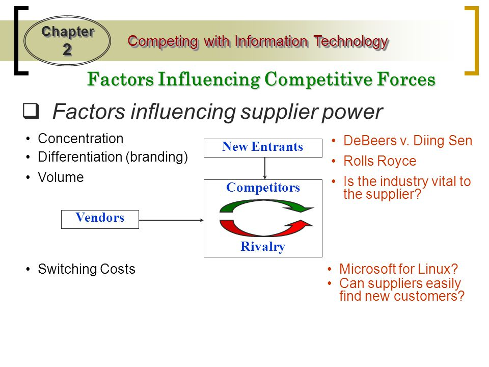 Chapter 2 Competing with Information Technology Factors Influencing Competitive Forces Competitors Rivalry New Entrants  Factors influencing buyer power buyer concentration to firm concentration ratio Information Price Sensitivity Importance of volume Many buyers/Few Suppliers Surfers v.