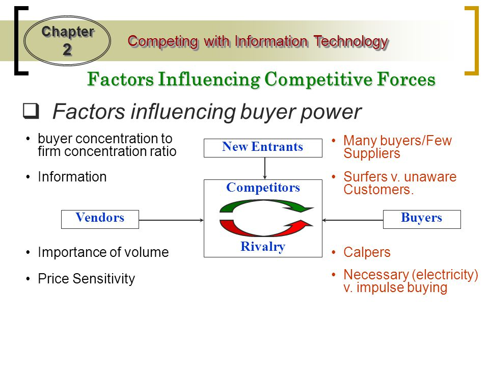 Chapter 2 Competing with Information Technology Factors Influencing Competitive Forces Competitors Rivalry New Entrants  Factors influencing Substitutes Switching Costs Buyer inclination to substitute Trade-off substitutes Price-Performance DVD v.