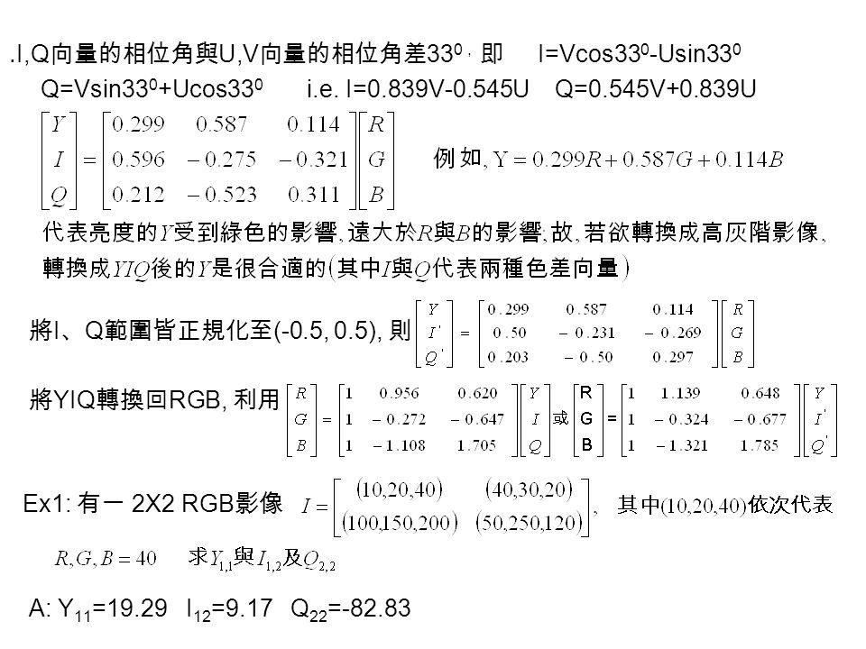 ․ I,Q 向量的相位角與 U,V 向量的相位角差 33 0, 即 I=Vcos33 0 -Usin33 0 Q=Vsin33 0 +Ucos33 0 i.e. I=0.839V-0.545U Q=0.545V+0.839U 將 I 、 Q 範圍皆正規化至 (-0.5, 0.5), 則 將 YIQ