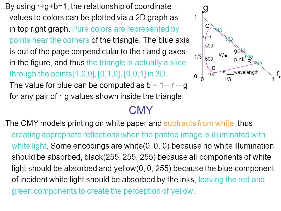 ․ By using r+g+b=1, the relationship of coordinate values to colors can be plotted via a 2D graph as in top right graph. Pure colors are represented b