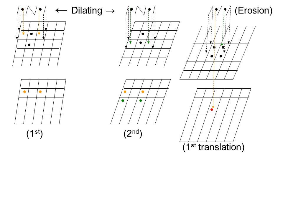 ← Dilating → (Erosion) (1 st ) (2 nd ) (1 st translation)