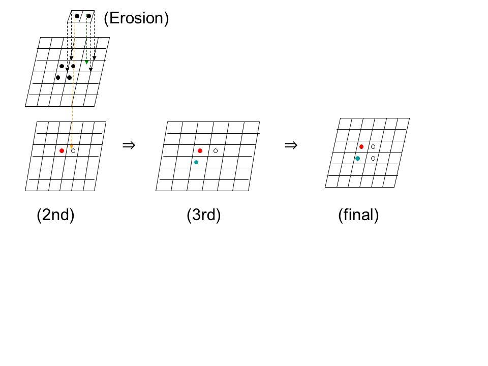 (Erosion) ⇒ (2nd) (3rd) (final)