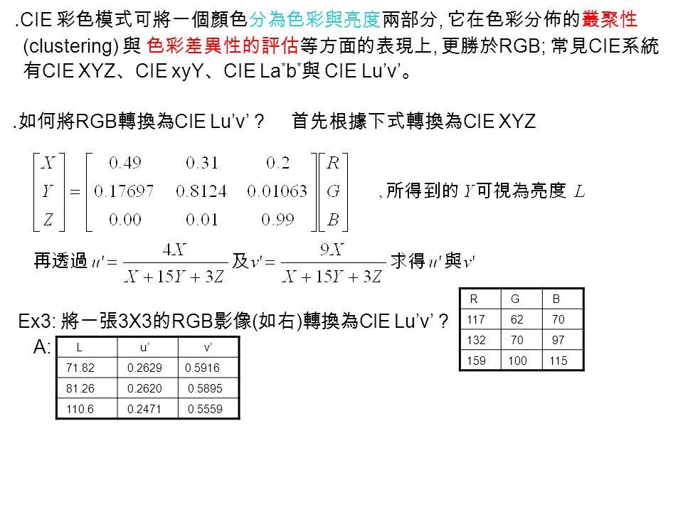 ․ CIE 彩色模式可將一個顏色分為色彩與亮度兩部分, 它在色彩分佈的叢聚性 (clustering) 與 色彩差異性的評估等方面的表現上, 更勝於 RGB; 常見 CIE 系統 有 CIE XYZ 、 CIE xyY 、 CIE La * b * 與 CIE Lu'v' 。 ․如何將 RGB 轉換