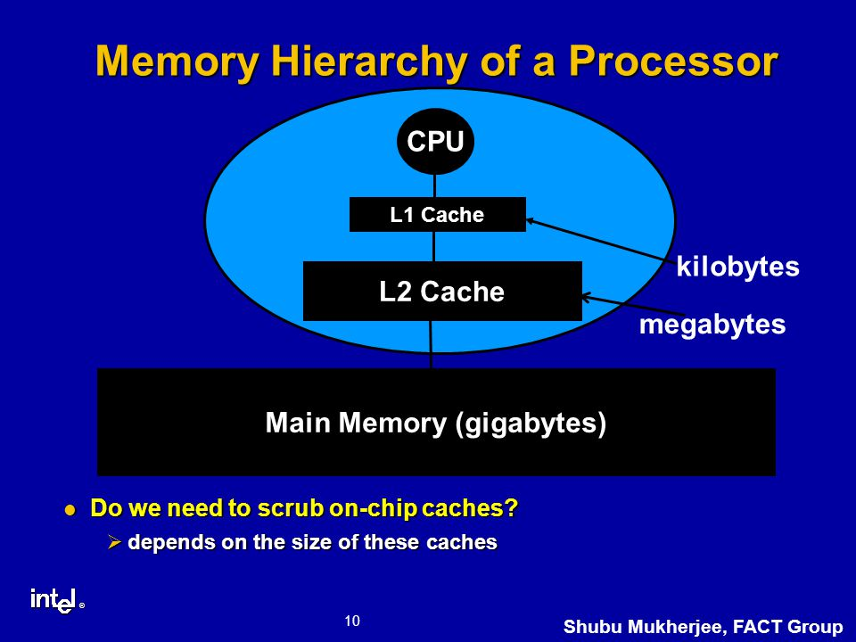 ® 10 Shubu Mukherjee, FACT Group Memory Hierarchy of a Processor Do we need to scrub on-chip caches.