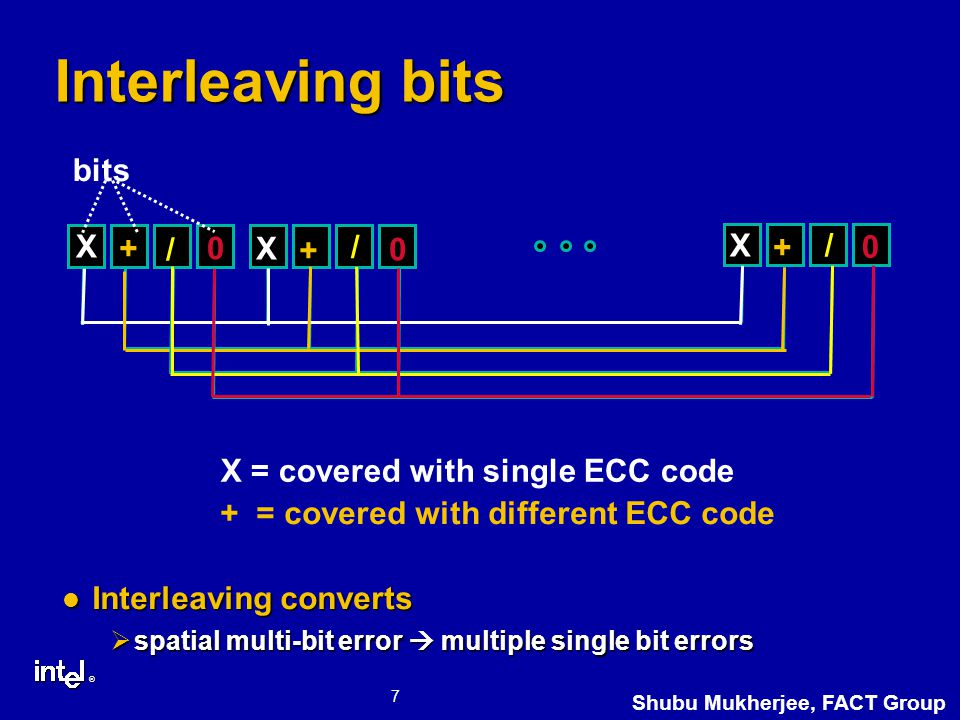 ® 8 Shubu Mukherjee, FACT Group Two Separate Strikes on Different Bits Temporal Double Bit Errors SECDED ECC (single error correction, double error detection) SECDED ECC (single error correction, double error detection) Øcould detect error, but cannot correct the error Øif errors accumulate –single bit correctable error becomes a double bit detectable error Cycle 100 Cycle 1,000,000