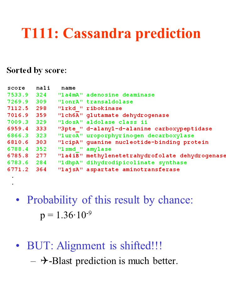 Probability of this result by chance: p = 1.36·10 -9 BUT: Alignment is shifted!!.