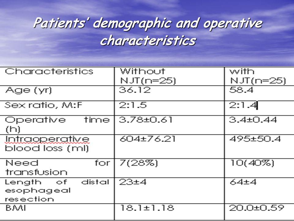 Patients' demographic and operative characteristics