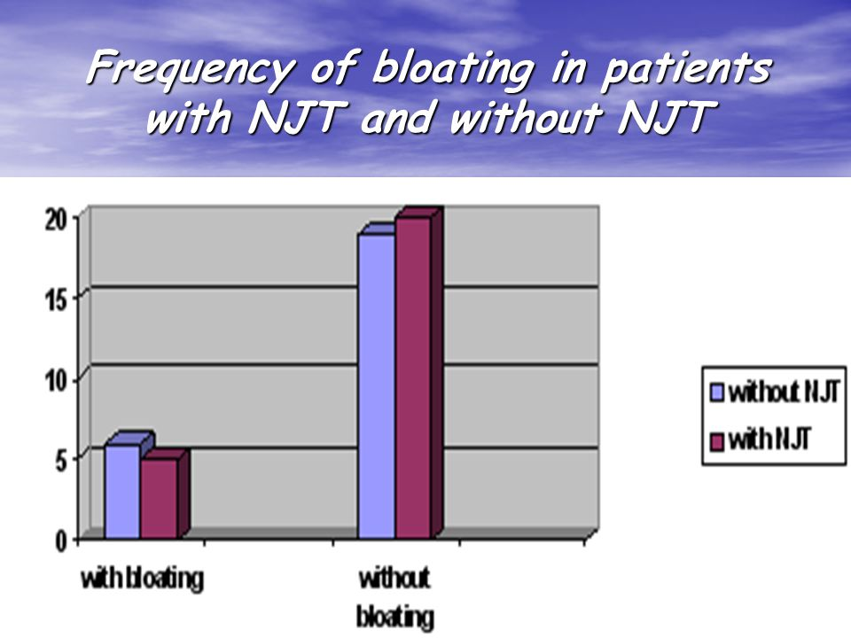 Frequency of bloating in patients with NJT and without NJT