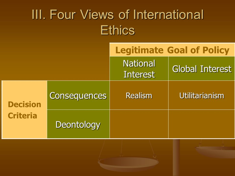III. Four Views of International Ethics Legitimate Goal of Policy National Interest Global Interest Decision Criteria ConsequencesRealismUtilitarianis