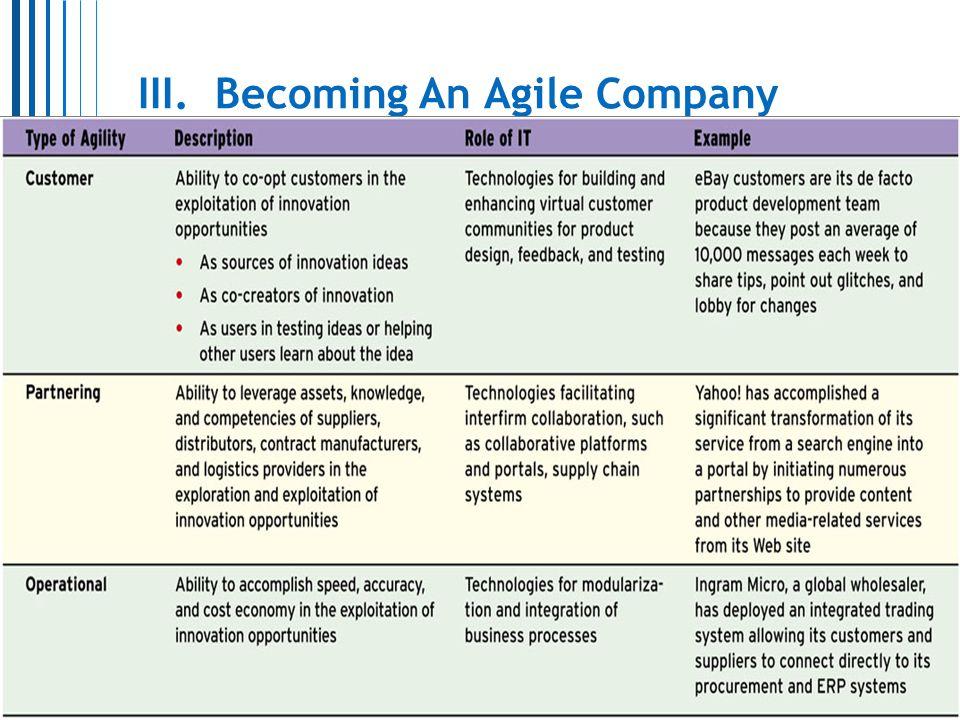 15 III. Becoming An Agile Company