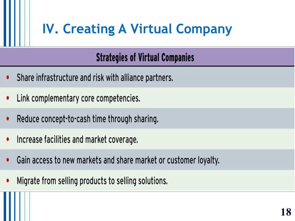 18 IV. Creating A Virtual Company