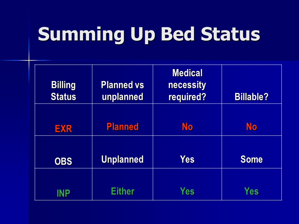 Summing Up Bed Status Billing Status Planned vs unplanned Medical necessity required.