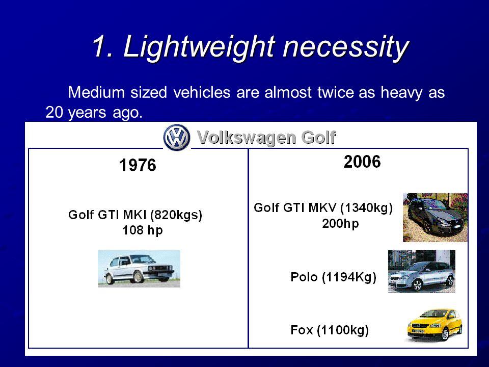 1. Lightweight necessity 1.