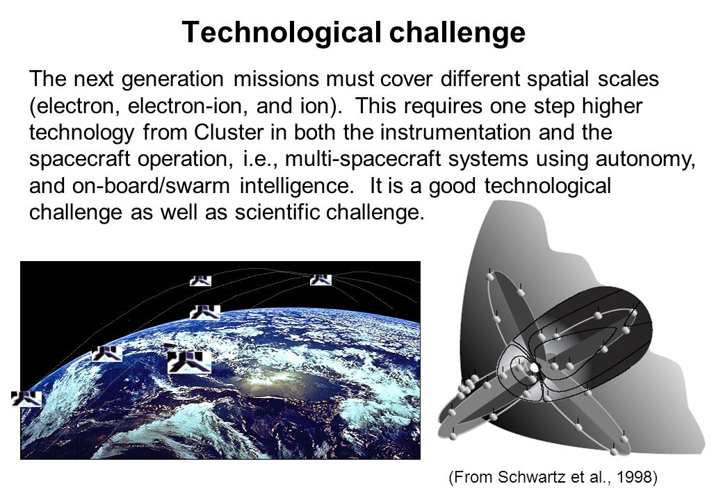 Technological challenge (From Schwartz et al., 1998) The next generation missions must cover different spatial scales (electron, electron-ion, and ion).