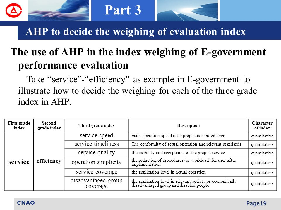 CNAO Page19 The use of AHP in the index weighing of E-government performance evaluation Take service - efficiency as example in E-government to illustrate how to decide the weighing for each of the three grade index in AHP.