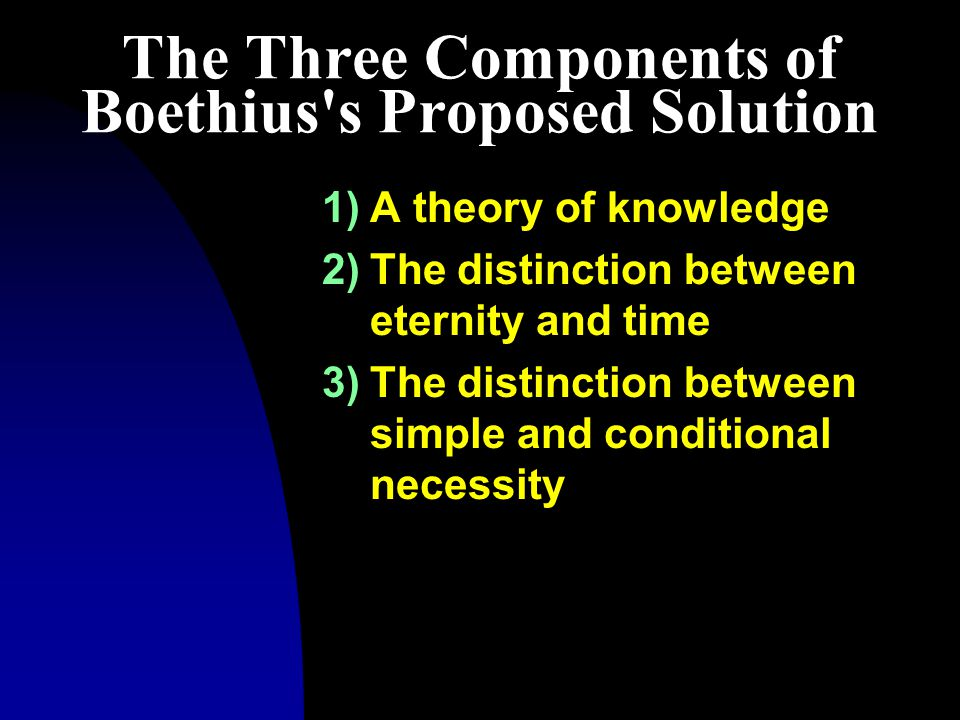 The Three Components of Boethius s Proposed Solution 1)A theory of knowledge 2)The distinction between eternity and time 3)The distinction between simple and conditional necessity