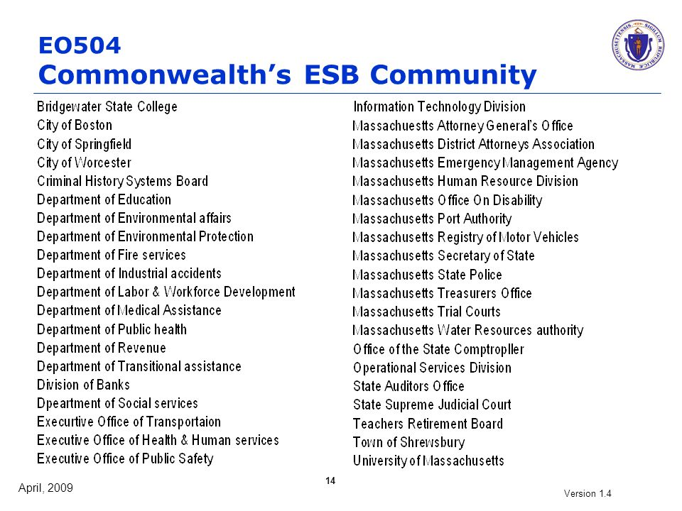 April, 2009 Version 1.4 14 EO504 Commonwealth's ESB Community