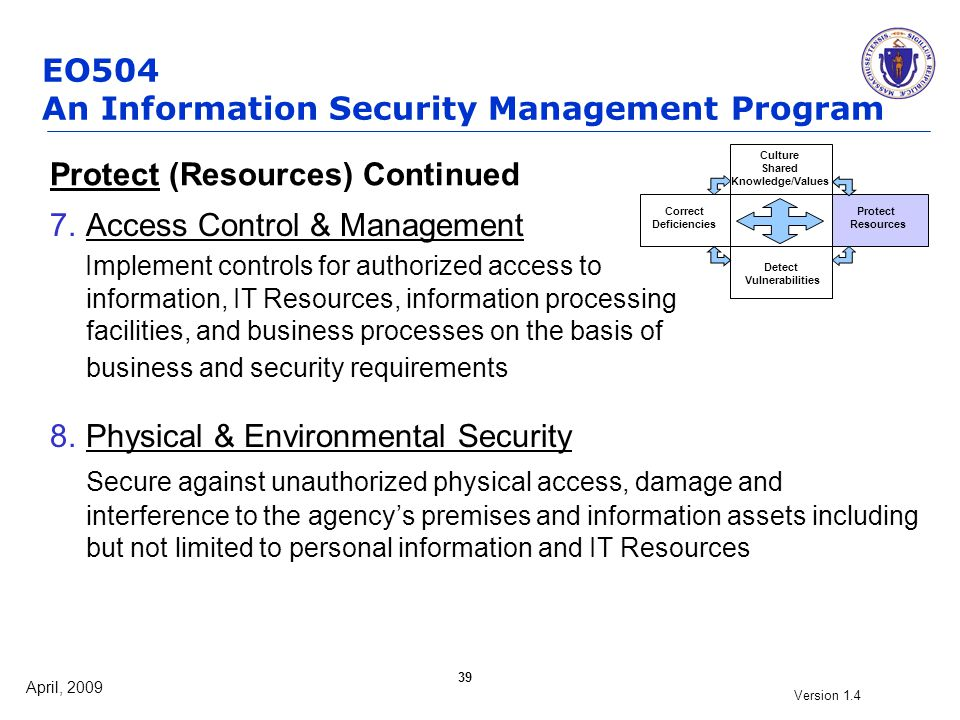 April, 2009 Version 1.4 39 Protect (Resources) Continued 7.Access Control & Management Implement controls for authorized access to information, IT Res
