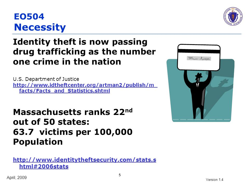 April, 2009 Version 1.4 5 Identity theft is now passing drug trafficking as the number one crime in the nation U.S. Department of Justice http://www.i