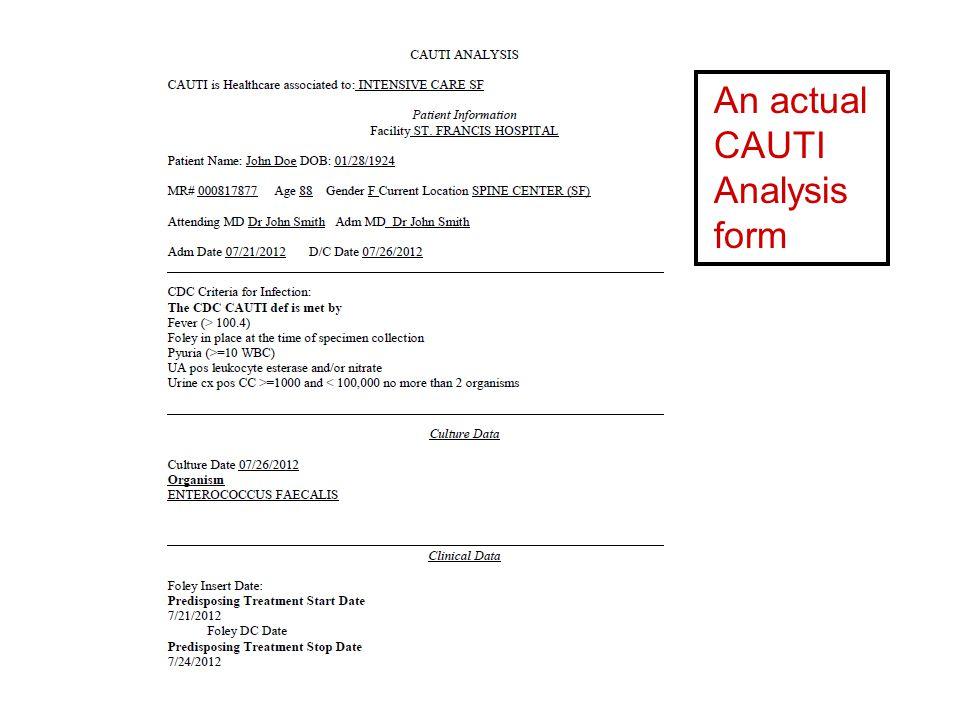 An actual CAUTI Analysis form