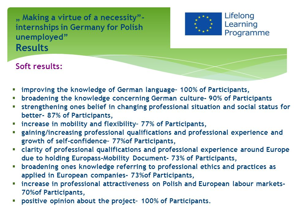 Soft results:  improving the knowledge of German language– 100% of Participants,  broadening the knowledge concerning German culture- 90% of Participants  strengthening ones belief in changing professional situation and social status for better- 87% of Participants,  increase in mobility and flexibility– 77% of Participants,  gaining/increasing professional qualifications and professional experience and growth of self-confidence– 77%of Participants,  clarity of professional qualifications and professional experience around Europe due to holding Europass-Mobility Document- 73% of Participants,  broadening ones knowledge referring to professional ethics and practices as applied in European companies- 73%of Participants,  increase in professional attractiveness on Polish and European labour markets- 70%of Participants,  positive opinion about the project– 100% of Participants.
