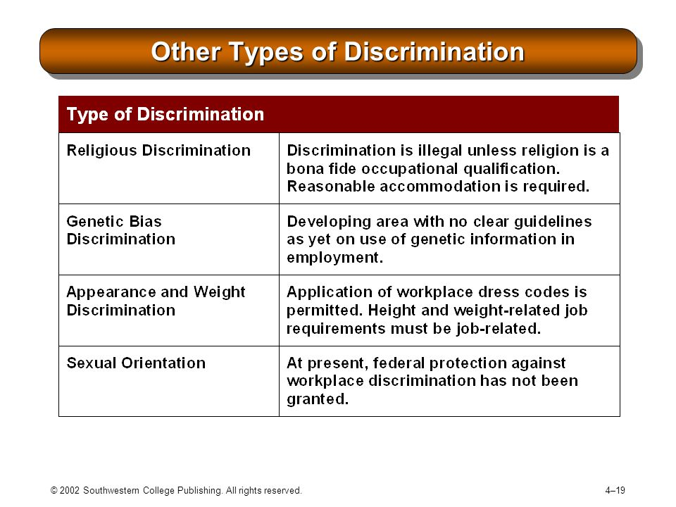 © 2002 Southwestern College Publishing. All rights reserved.4–19 Other Types of Discrimination