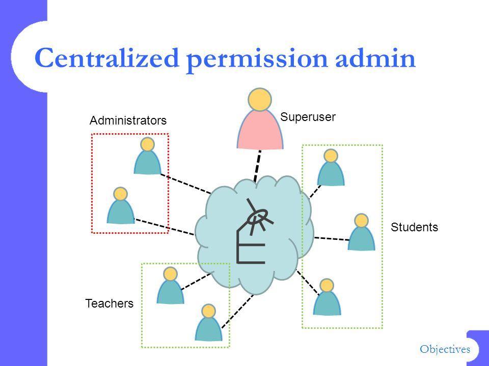 Centralized permission admin Objectives Administrators Superuser Teachers Students