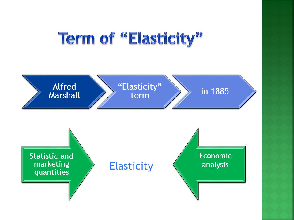 "Elasticity Statistic and marketing quantities Economic analysis Alfred Marshall ""Elasticity"" term in 1885"