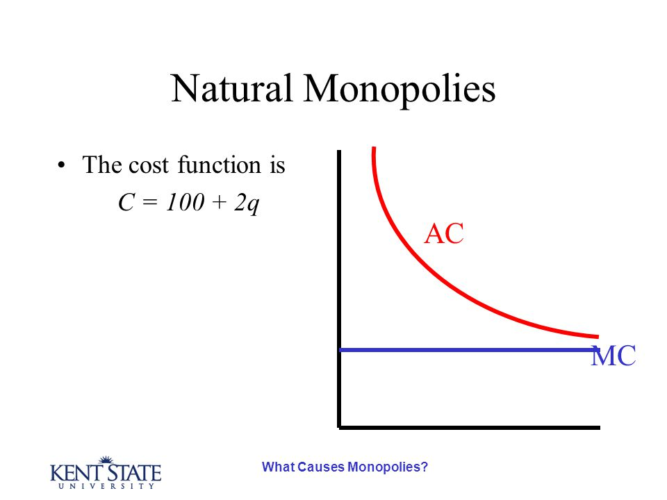 What Causes Monopolies? Natural Monopolies The cost function is C = 100 + 2q AC MC
