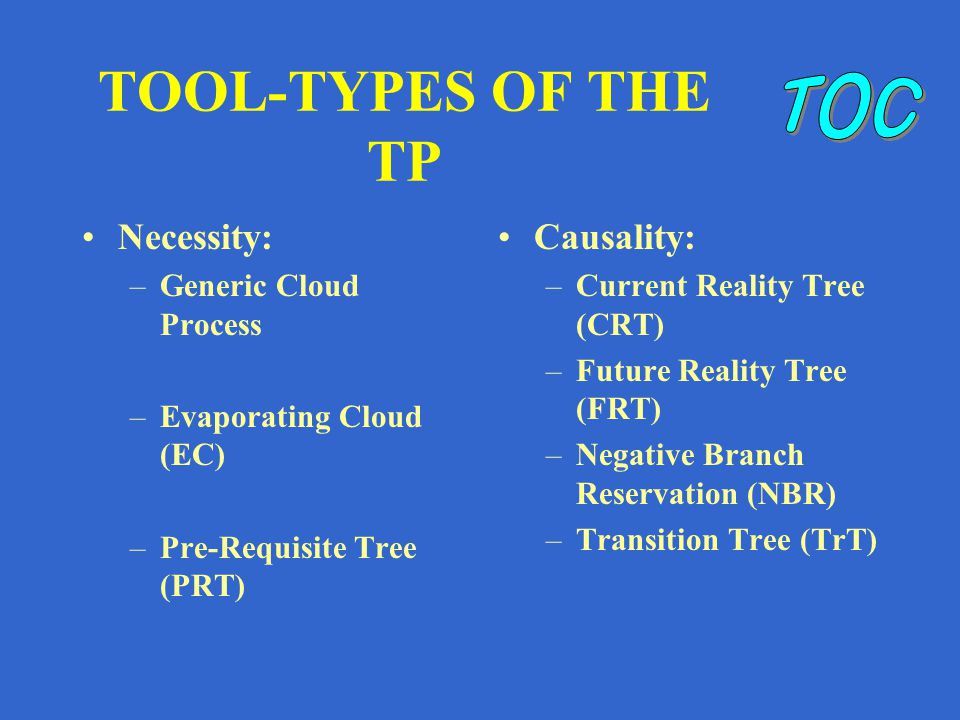 TOOL-TYPES OF THE TP Necessity: –Generic Cloud Process –Evaporating Cloud (EC) –Pre-Requisite Tree (PRT) Causality: –Current Reality Tree (CRT) –Future Reality Tree (FRT) –Negative Branch Reservation (NBR) –Transition Tree (TrT)