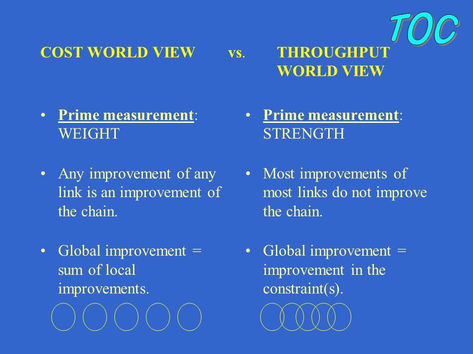 COST WORLD VIEW vs.