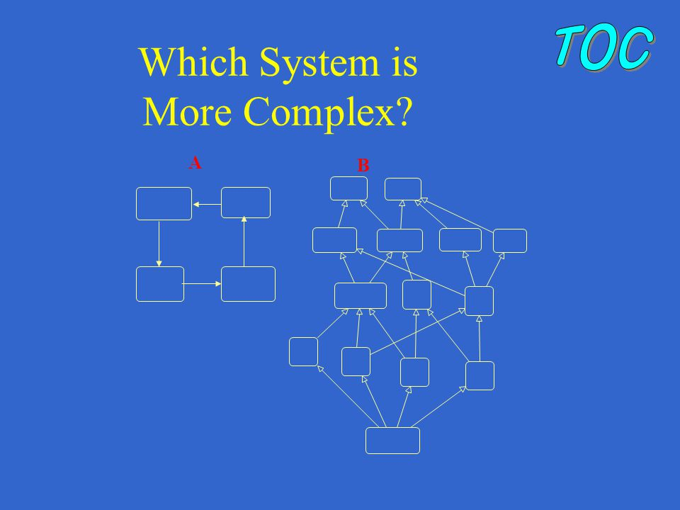 A B Which System is More Complex