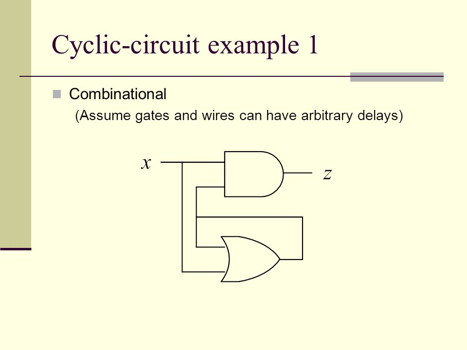 Cyclic-circuit example 1 Combinational (Assume gates and wires can have arbitrary delays)