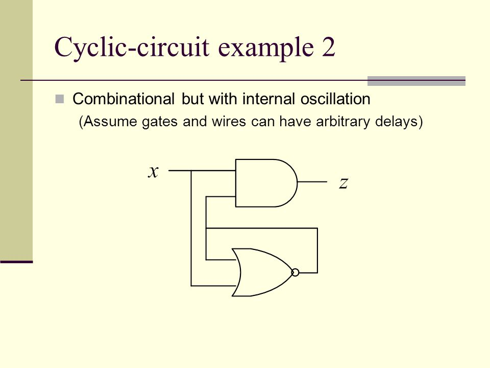Cyclic-circuit example 2 Combinational but with internal oscillation (Assume gates and wires can have arbitrary delays)