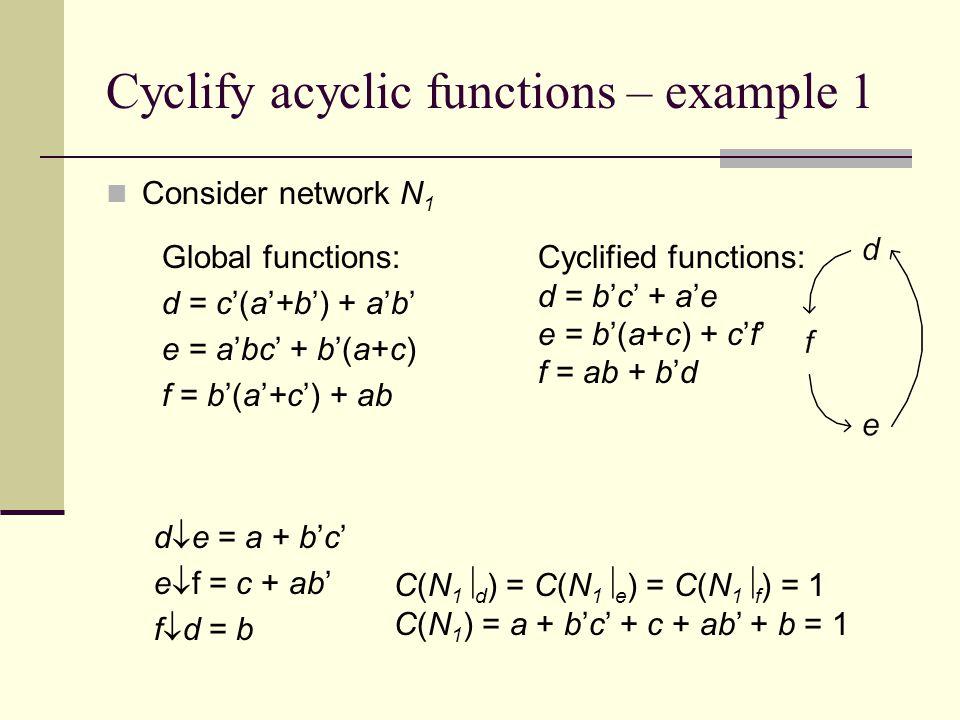 Cyclify acyclic functions – example 1 Consider network N 1 d  e = a + b'c' e  f = c + ab' f  d = b C(N 1  d ) = C(N 1  e ) = C(N 1  f ) = 1 C(N 1 ) = a + b'c' + c + ab' + b = 1 Global functions: d = c'(a'+b') + a'b' e = a'bc' + b'(a+c) f = b'(a'+c') + ab Cyclified functions: d = b'c' + a'e e = b'(a+c) + c'f' f = ab + b'd