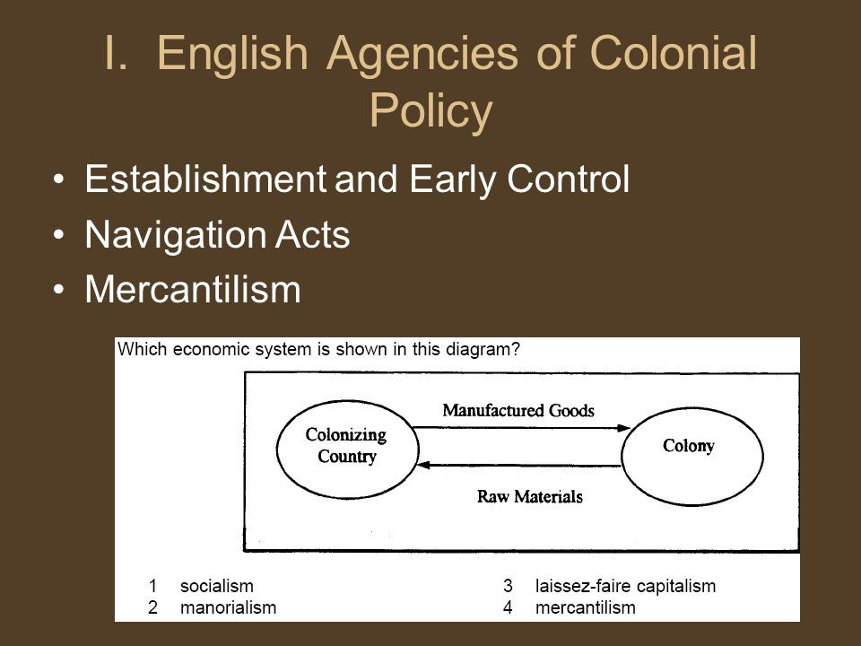 I. English Agencies of Colonial Policy Establishment and Early Control Navigation Acts Mercantilism
