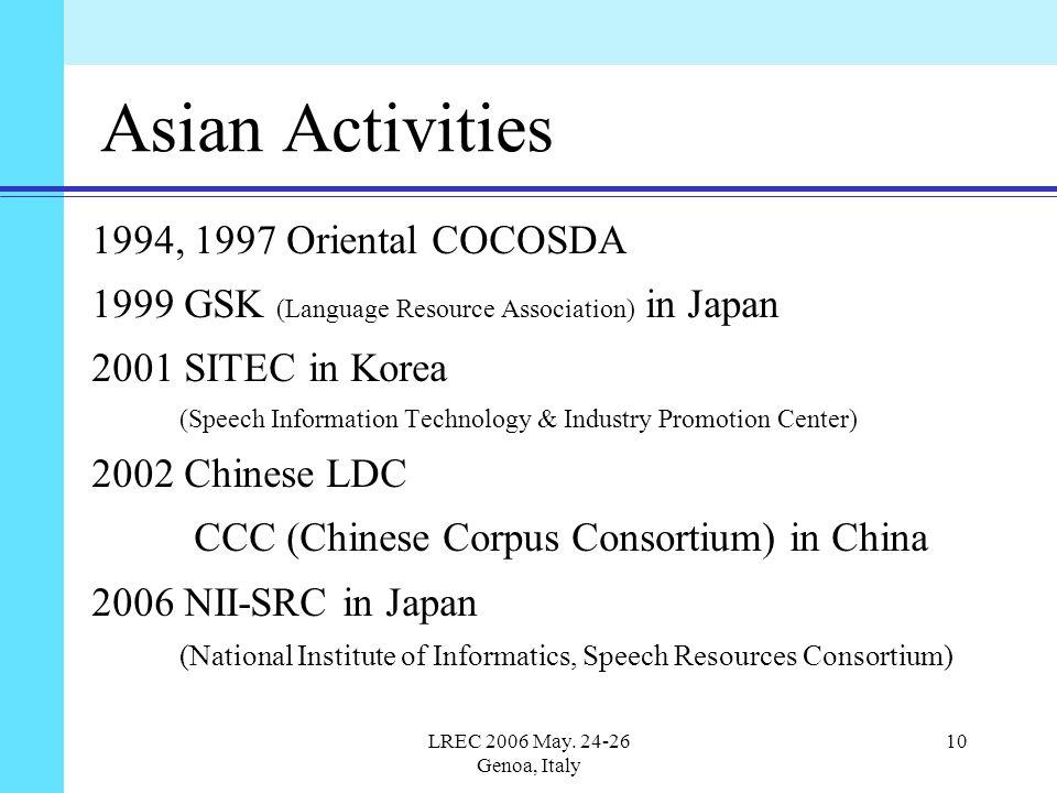 LREC 2006 May. 24-26 Genoa, Italy 10 Asian Activities 1994, 1997 Oriental COCOSDA 1999 GSK (Language Resource Association) in Japan 2001 SITEC in Kore
