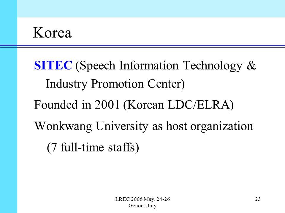 LREC 2006 May. 24-26 Genoa, Italy 23 Korea SITEC (Speech Information Technology & Industry Promotion Center) Founded in 2001 (Korean LDC/ELRA) Wonkwan