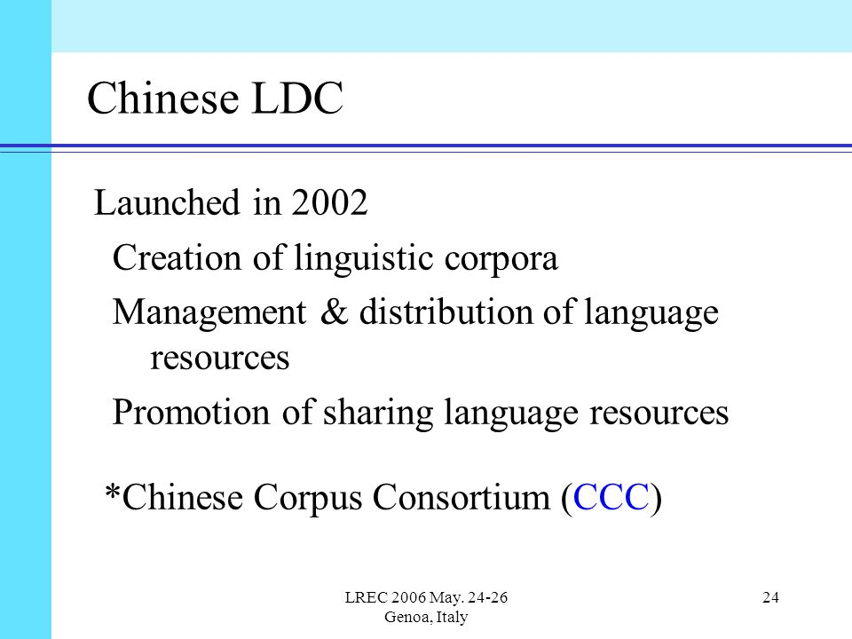 LREC 2006 May. 24-26 Genoa, Italy 24 Chinese LDC Launched in 2002 Creation of linguistic corpora Management & distribution of language resources Promo