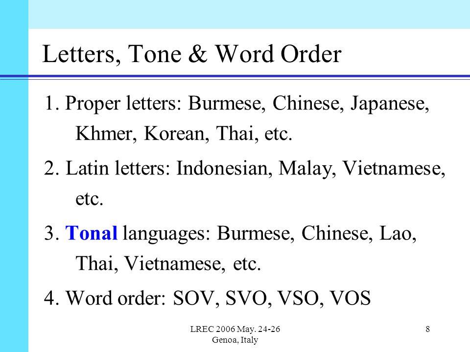LREC 2006 May. 24-26 Genoa, Italy 8 Letters, Tone & Word Order 1. Proper letters: Burmese, Chinese, Japanese, Khmer, Korean, Thai, etc. 2. Latin lette