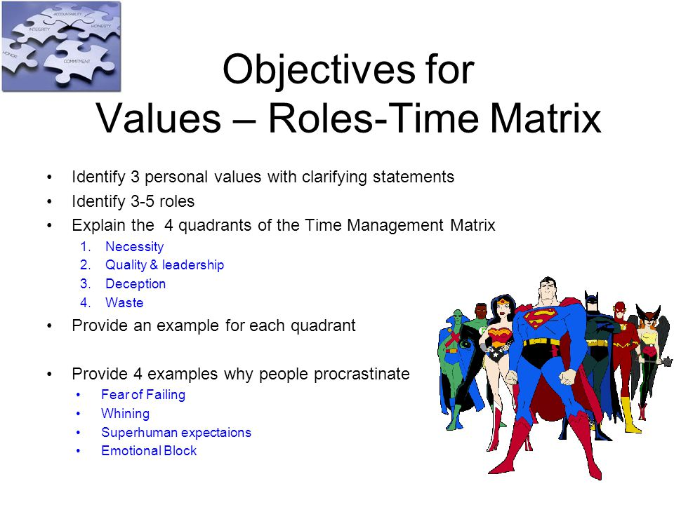 Objectives for Values – Roles-Time Matrix Identify 3 personal values with clarifying statements Identify 3-5 roles Explain the 4 quadrants of the Time